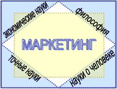Маркетинг - это интегральная дисциплина, включающая в себя в первую очередь методологию и теоретические положения следующих наук: онтология, гносеология, диалектика, микро- , макро- и мегаэкономика, менеджмент, теория информации, теория вероятности, кибернетика и эволюционная кибернетика, статистика и data mining, социальная психология, социология, теории личности